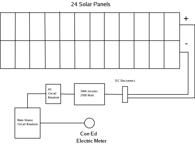 Solar Panels Design Image Search Results